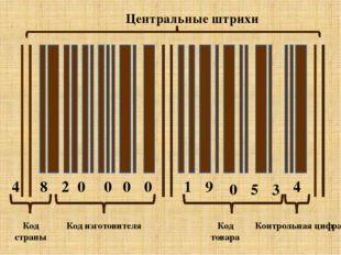4 4 8 2 0 0 0 0 1 9 0 5 3 Центральные штрихи Код страны Код изготовителя Код