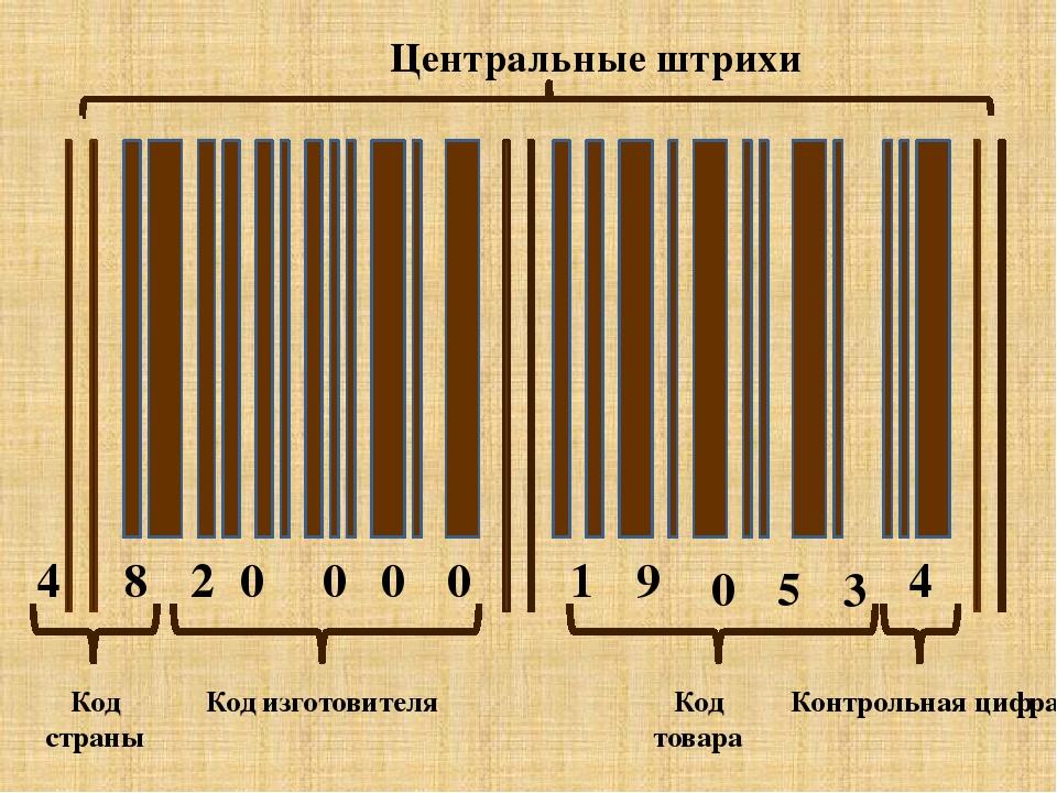 4 4 8 2 0 0 0 0 1 9 0 5 3 Центральные штрихи Код страны Код изготовителя Код...