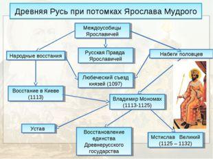 Древняя Русь при потомках Ярослава Мудрого Междоусобицы Ярославичей Русская П