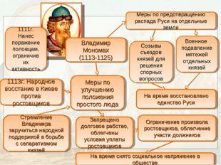 Владимир Мономах (1113-1125) 1111г. Нанес поражение половцам, ограничив их ак