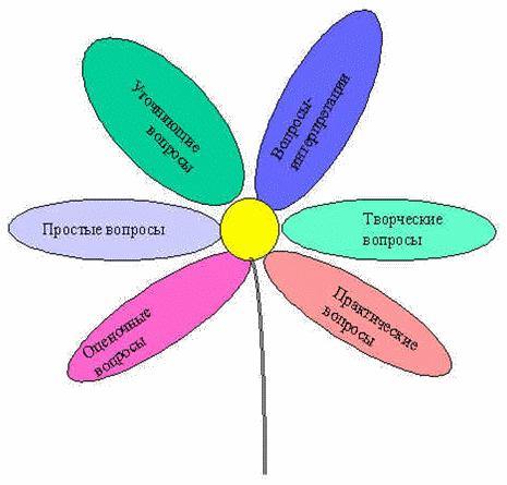 http://do.gendocs.ru/pars_docs/tw_refs/89/88400/88400_html_m7e4b5e58.png