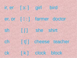 ir, er [ з: ] girl bird er, or [ ә: ] farmer doctor sh [ ∫ ] she shirt ch [ t