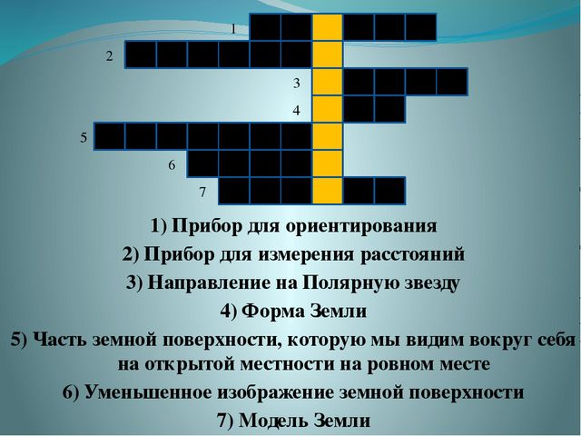 1) Прибор для ориентирования 2) Прибор для измерения расстояний 3) Направлени...