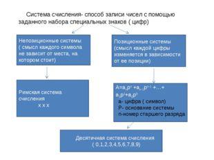 Система счисления- способ записи чисел с помощью заданного набора специальны