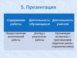5. Презентация Содержание работы Деятельность обучающихся Деятельность учител