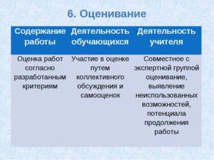 6. Оценивание Содержание работы Деятельность обучающихся Деятельность учителя