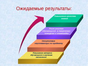 Ожидаемые результаты: Повышение качества знаний Рост участия обучающихся в тв