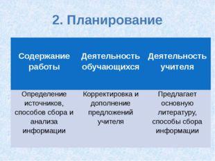 2. Планирование Содержание работы Деятельность обучающихся Деятельность учите