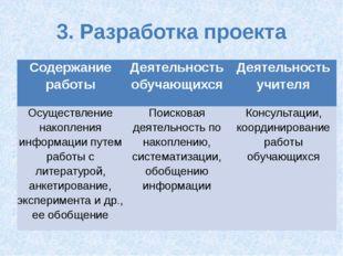 3. Разработка проекта Содержание работы Деятельность обучающихся Деятельность