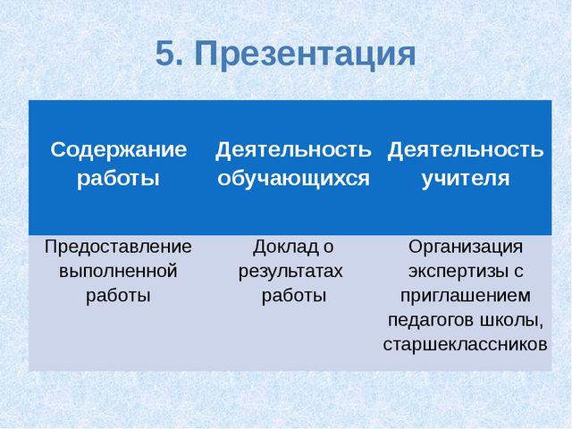 5. Презентация Содержание работы Деятельность обучающихся Деятельность учител...