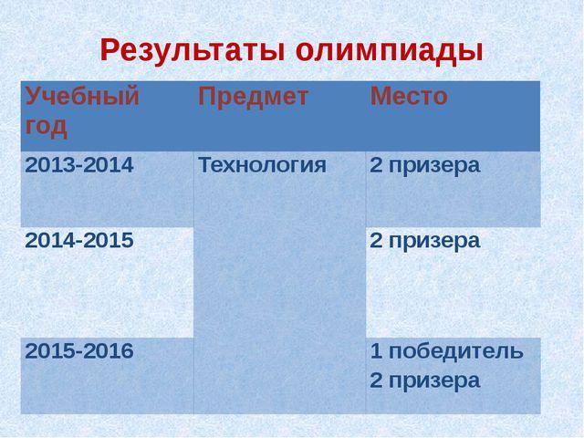 Результаты олимпиады Учебный год Предмет Место 2013-2014 Технология  2 призе...