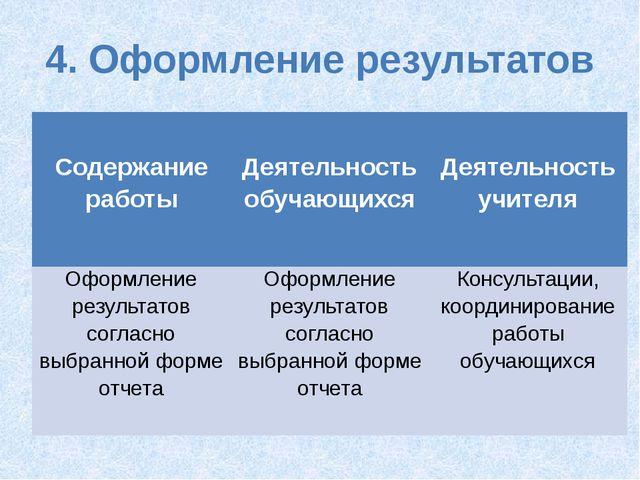 4. Оформление результатов Содержание работы Деятельность обучающихся Деятельн...