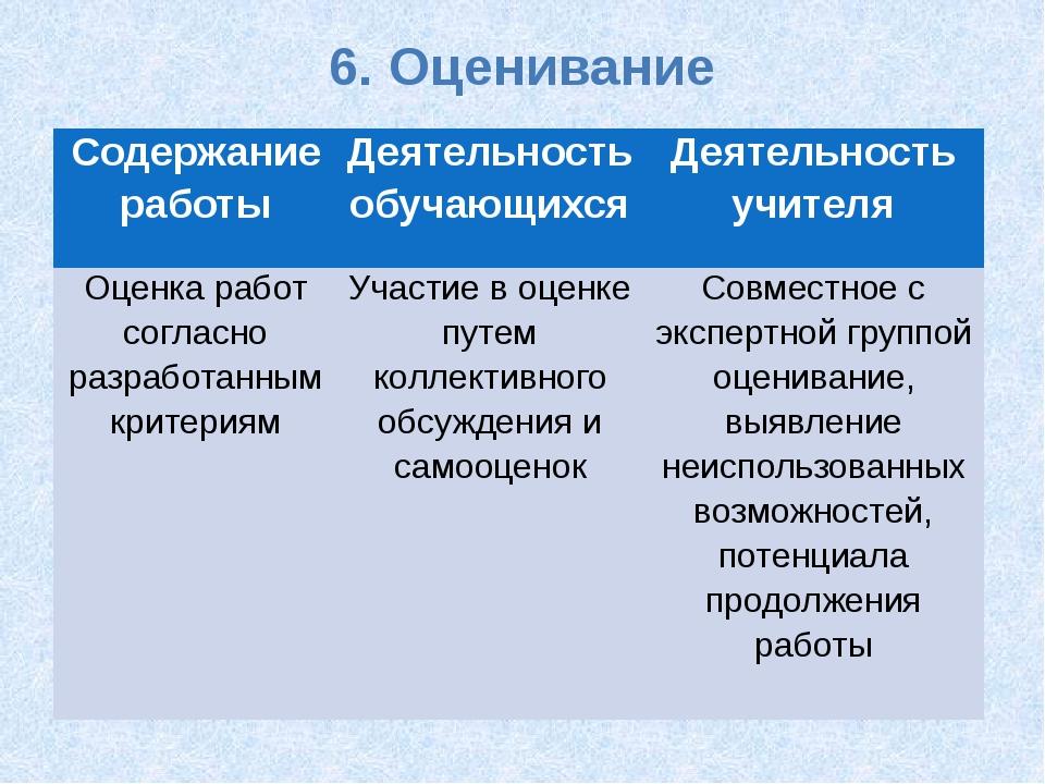 6. Оценивание Содержание работы Деятельность обучающихся Деятельность учителя...