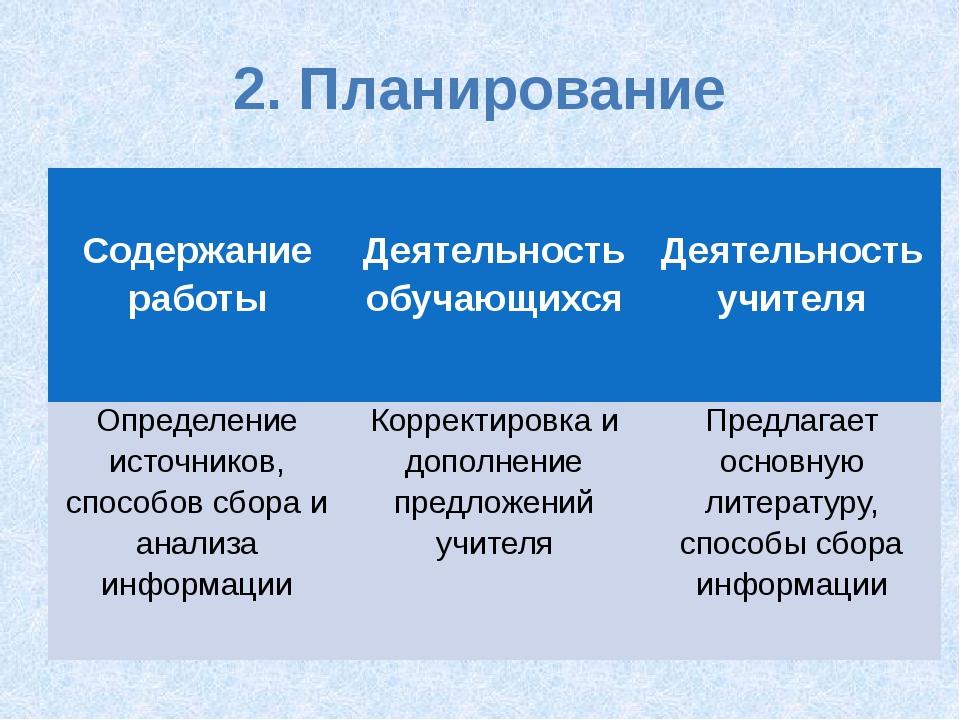 2. Планирование Содержание работы Деятельность обучающихся Деятельность учите...