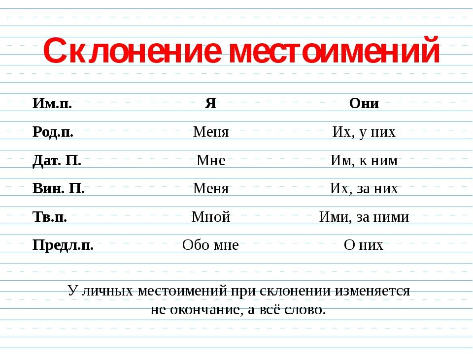 Склонение местоимений У личных местоимений при склонении изменяется не оконча...