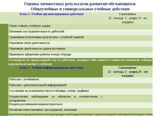Оценка личностных результатов развития обучающихся. Общеучебные и универсальн