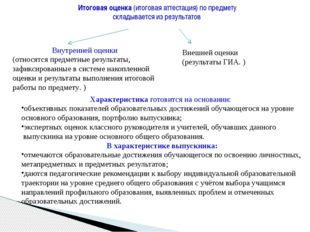 Итоговая оценка (итоговая аттестация) по предмету складывается из результатов