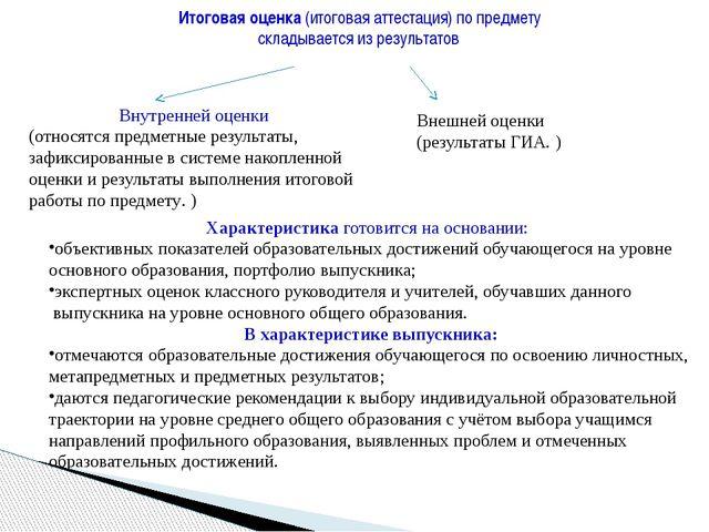 Итоговая оценка (итоговая аттестация) по предмету складывается из результатов...
