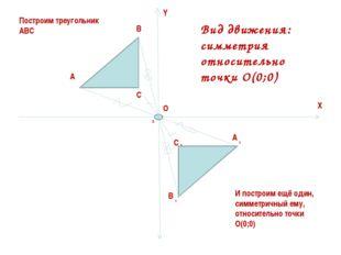 Y X O 0 A B C C A B 1 1 1 Построим треугольник АВС И построим ещё один, симме