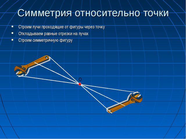 Симметрия относительно точки Строим лучи проходящие от фигуры через точку Отк...