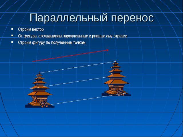 Параллельный перенос Строим вектор От фигуры откладываем параллельные и равны...