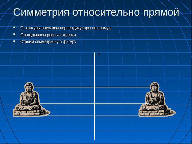 Симметрия относительно прямой От фигуры опускаем перпендикуляры на прямую Отк...