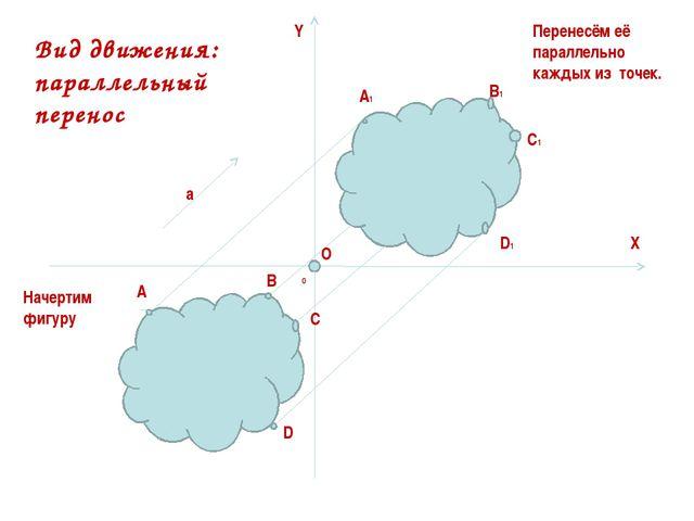 A B C D A1 B1 C1 D1 Y X O 0 Начертим фигуру Перенесём её параллельно каждых и...