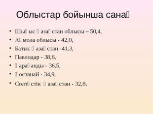 Облыстар бойынша санақ Шығыс Қазақстан облысы – 50,4, Ақмола облысы - 42,0, Б