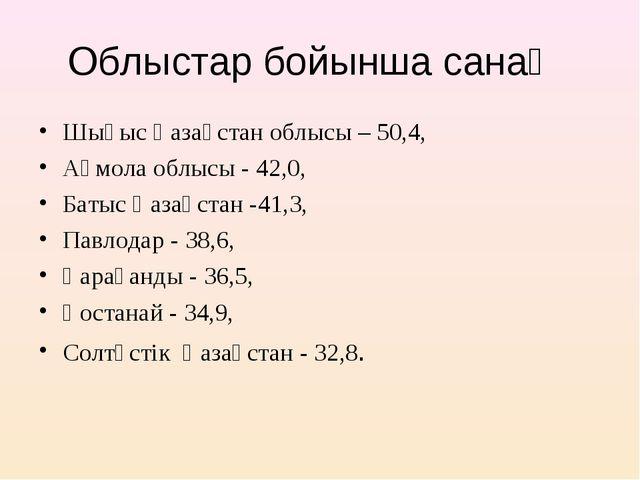 Облыстар бойынша санақ Шығыс Қазақстан облысы – 50,4, Ақмола облысы - 42,0, Б...