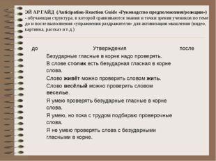 ЭЙ АР ГАЙД (Anticipation-Reaction Guide «Руководство предположения/реакции»)