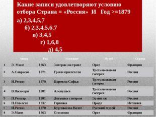 Какие записи удовлетворяют условию отбора Страна = «Россия» И Год >=1879 а) 2