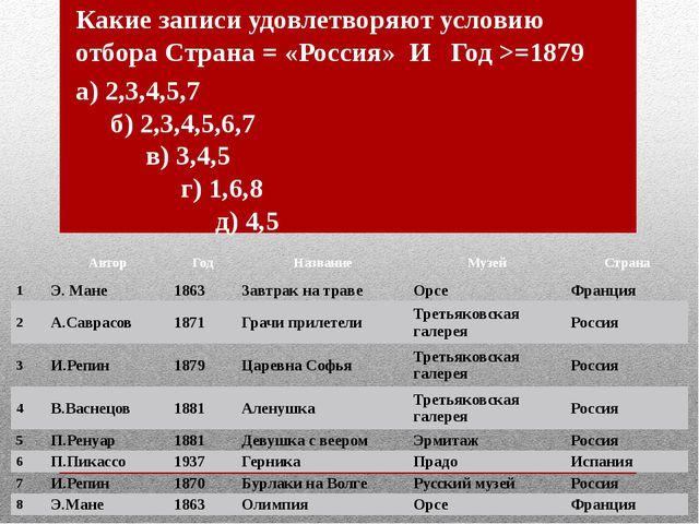 Какие записи удовлетворяют условию отбора Страна = «Россия» И Год >=1879 а) 2...