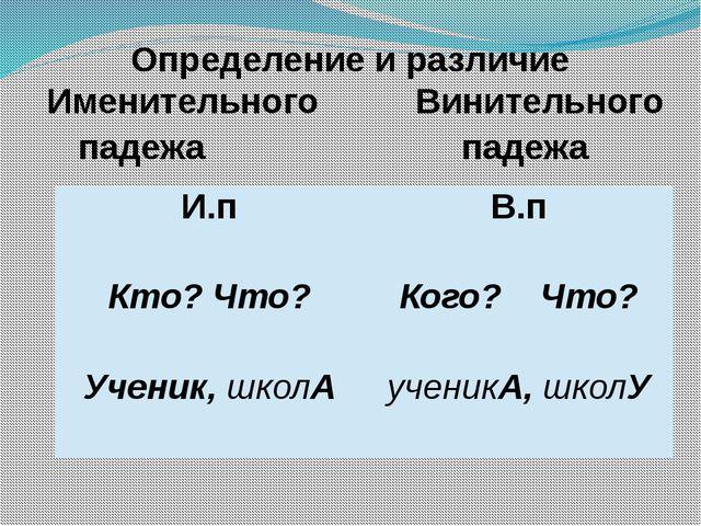 Определение и различие Именительного Винительного падежа падежа И.п В.п Кто?...