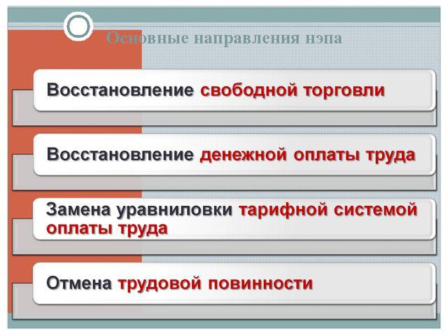 Основные направления нэпа