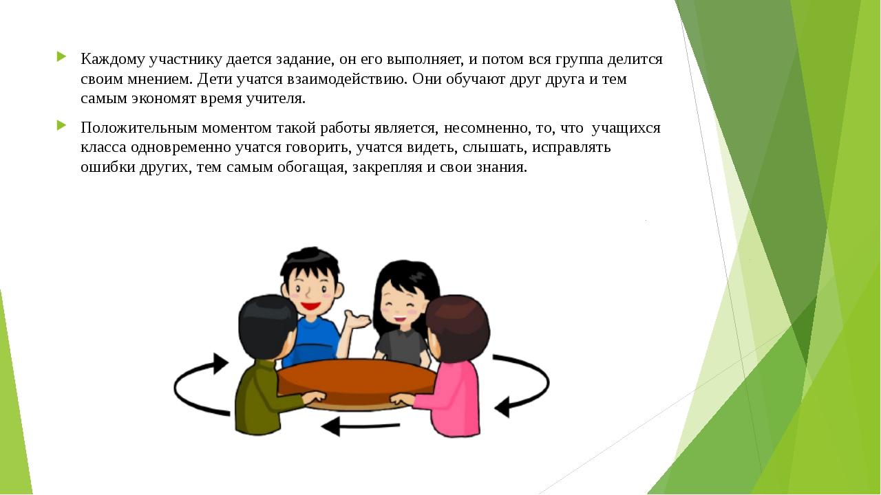 Каждому участнику дается задание, он его выполняет, и потом вся группа делит...