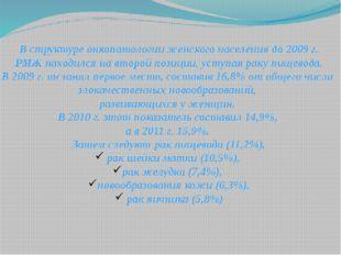 В структуре онкопатологии женского населения до 2009 г. РМЖ находился на втор