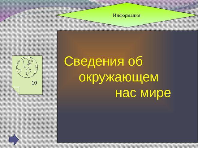 15 Для ввода текстовой информации в компьютер служит ... КЛАВИАТУРА