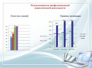 Результативность профессиональной педагогической деятельности Качество знани