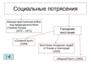 Социальные потрясения Казацко-крестьянская война под предводительством Степан