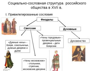 Социально-сословная структура российского общества в XVII в. I. Привилегирова