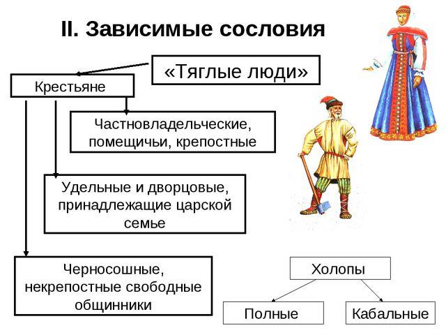II. Зависимые сословия Крестьяне Удельные и дворцовые, принадлежащие царской...