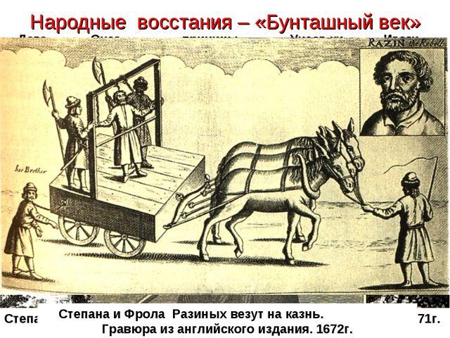 Народные восстания – «Бунташный век» Степан Разин. Гравюра из приложения к «Г...