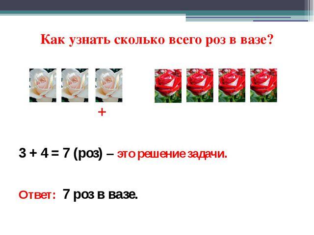 Как узнать сколько всего роз в вазе? + 3 + 4 = 7 (роз) – это решение задачи....