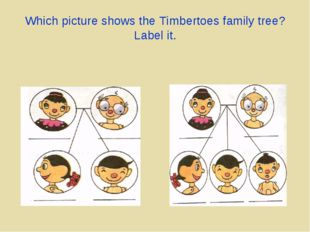 Which picture shows the Timbertoes family tree? Label it.