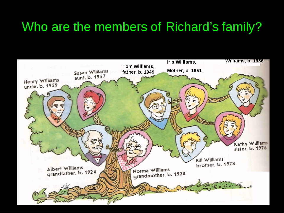 Who are the members of Richard's family? Tom Williams, father, b. 1949 Iris W...