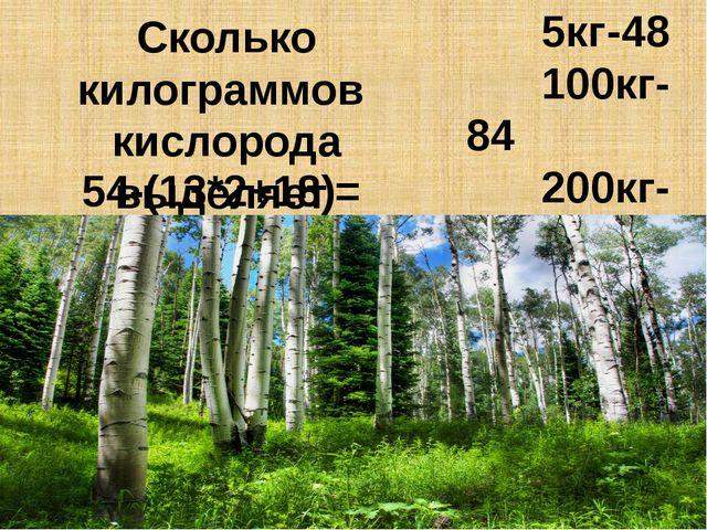 Сколько килограммов кислорода выделяет 1 га леса в год? 54-(13*2+18)= 5кг-48...