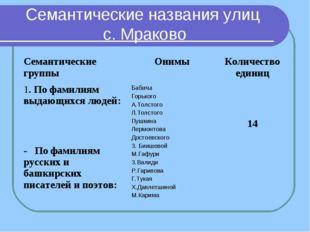 Семантические названия улиц с. Мраково Семантические группыОнимыКоличество