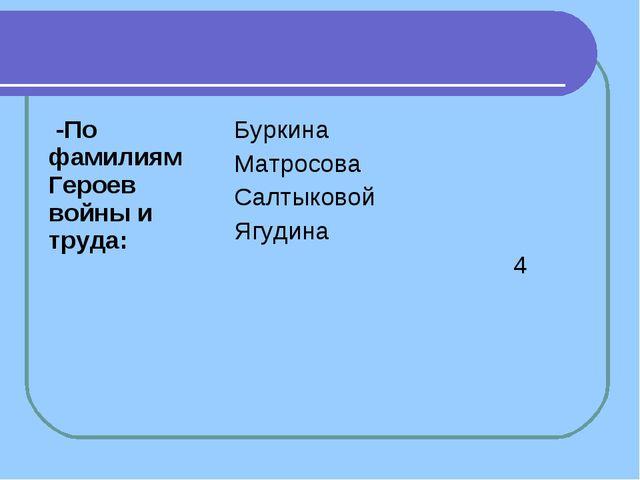-По фамилиям Героев войны и труда:Буркина Матросова Салтыковой Ягудина  4