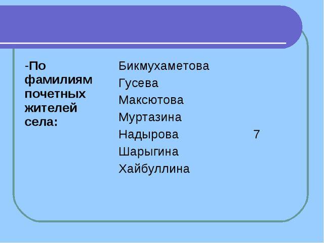 -По фамилиям почетных жителей села:Бикмухаметова Гусева Максютова Муртазина...