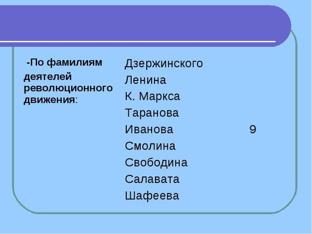 -По фамилиям деятелей революционного движения:Дзержинского Ленина К. Маркса...